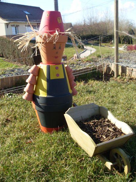 Jardinier deco en pot - Decoration de jardin avec des pots en terre ...